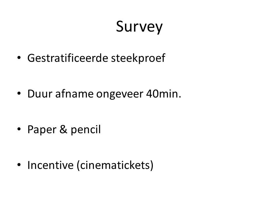 Survey Gestratificeerde steekproef Duur afname ongeveer 40min. Paper & pencil Incentive (cinematickets)