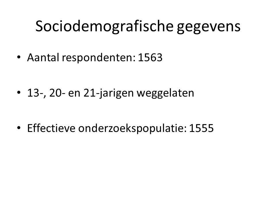 Sociodemografische gegevens Aantal respondenten: 1563 13-, 20- en 21-jarigen weggelaten Effectieve onderzoekspopulatie: 1555