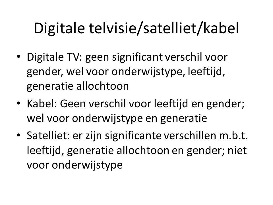 Digitale telvisie/satelliet/kabel Digitale TV: geen significant verschil voor gender, wel voor onderwijstype, leeftijd, generatie allochtoon Kabel: Ge
