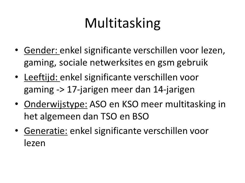 Multitasking Gender: enkel significante verschillen voor lezen, gaming, sociale netwerksites en gsm gebruik Leeftijd: enkel significante verschillen v
