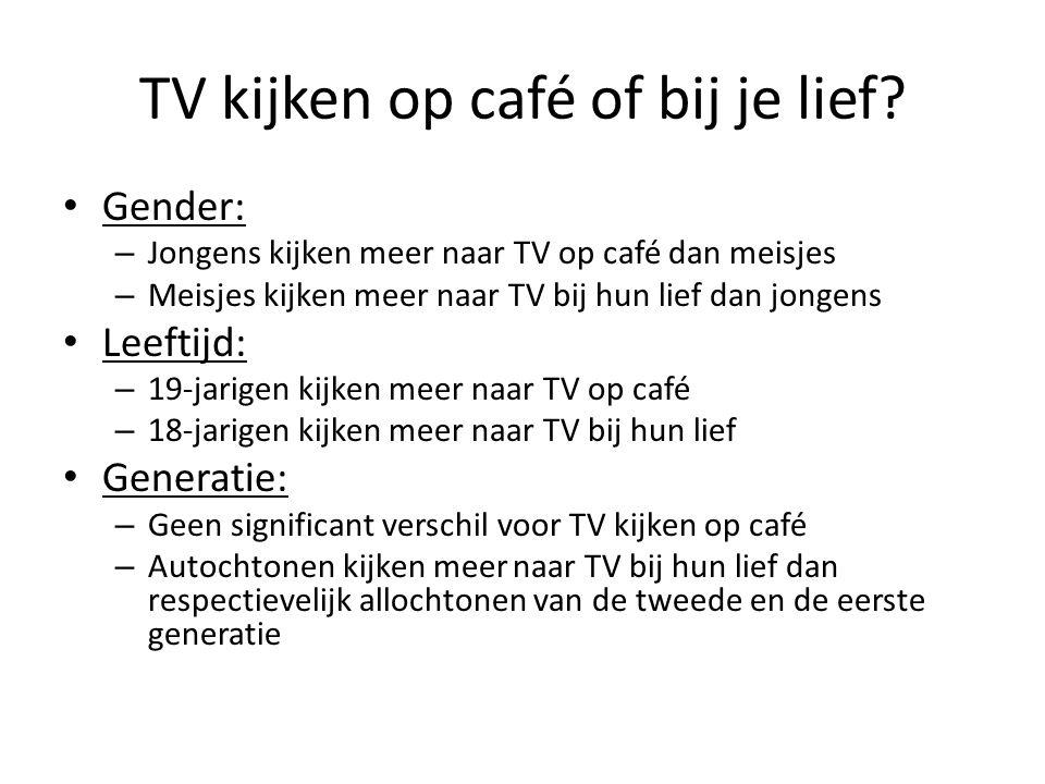 TV kijken op café of bij je lief? Gender: – Jongens kijken meer naar TV op café dan meisjes – Meisjes kijken meer naar TV bij hun lief dan jongens Lee