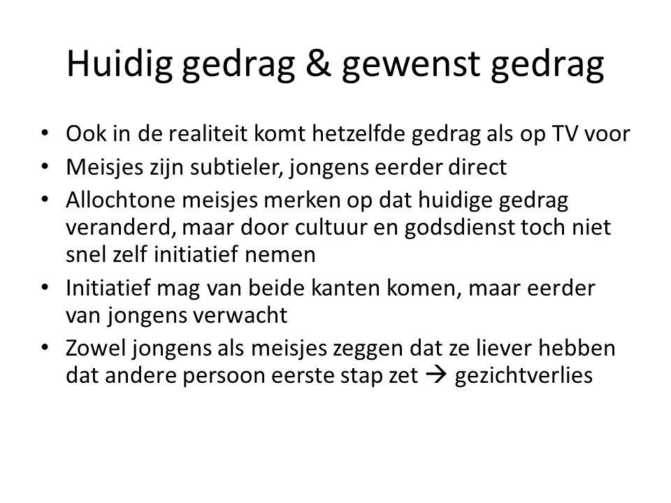 Huidig gedrag & gewenst gedrag Ook in de realiteit komt hetzelfde gedrag als op TV voor Meisjes zijn subtieler, jongens eerder direct Allochtone meisj