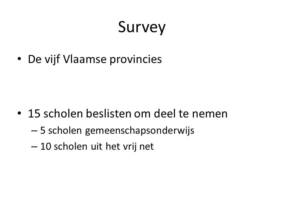 Survey De vijf Vlaamse provincies 15 scholen beslisten om deel te nemen – 5 scholen gemeenschapsonderwijs – 10 scholen uit het vrij net