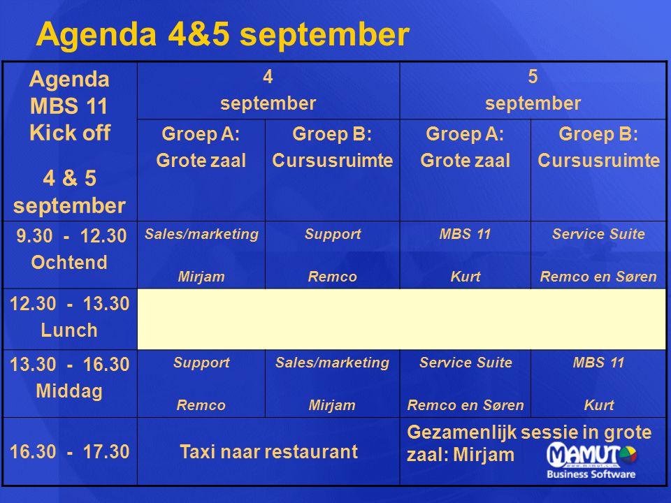 Agenda MBS 11 Kick off 4 & 5 september 4 september 5 september Groep A: Grote zaal Groep B: Cursusruimte Groep A: Grote zaal Groep B: Cursusruimte 9.3