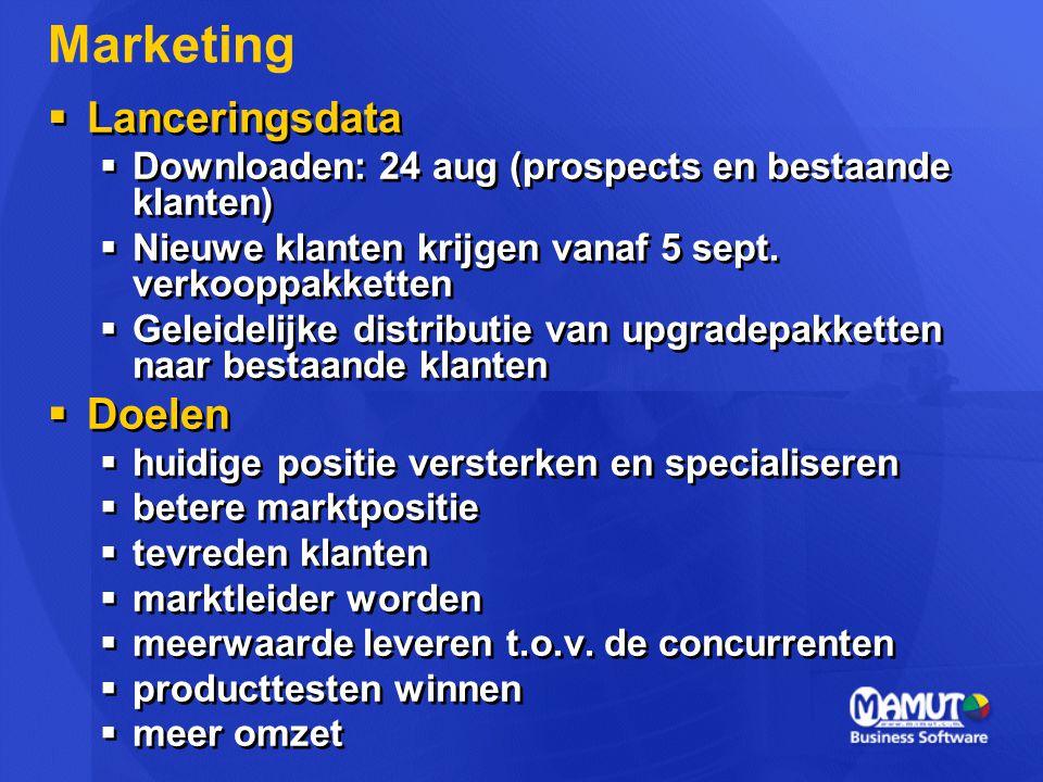  Lanceringsdata  Downloaden: 24 aug (prospects en bestaande klanten)  Nieuwe klanten krijgen vanaf 5 sept.