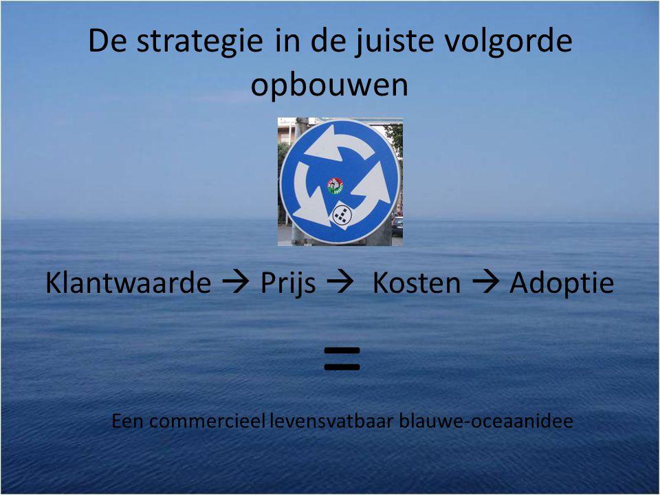 (Deel 3) De blauwe-oceaanstrategie uitvoeren - Belangrijke organisatieobstakels overwinnen - Uitvoering inbouwen in strategie