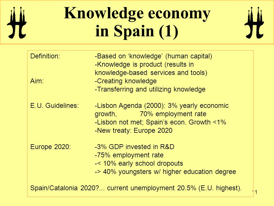 11 Knowledge economy in Spain (1) Definition:-Based on 'knowledge' (human capital) -Knowledge is product (results in knowledge-based services and tools) Aim:-Creating knowledge -Transferring and utilizing knowledge E.U.