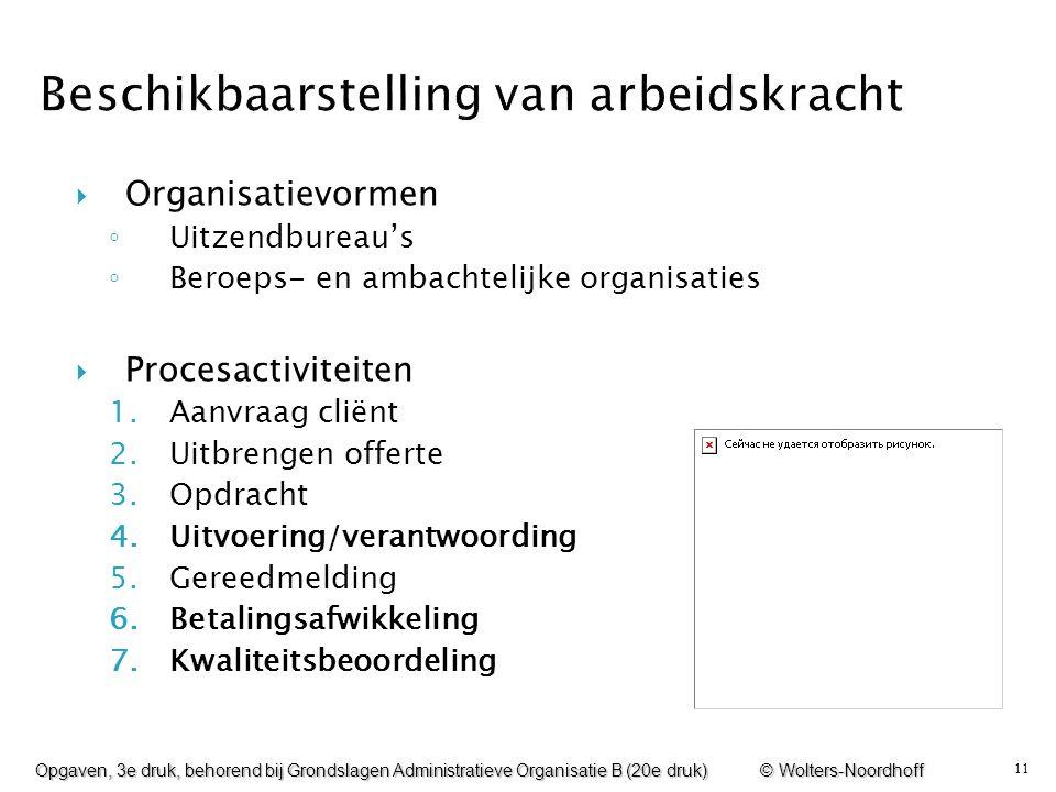 11  Organisatievormen ◦ Uitzendbureau's ◦ Beroeps- en ambachtelijke organisaties  Procesactiviteiten 1.Aanvraag cliënt 2.Uitbrengen offerte 3.Opdrac