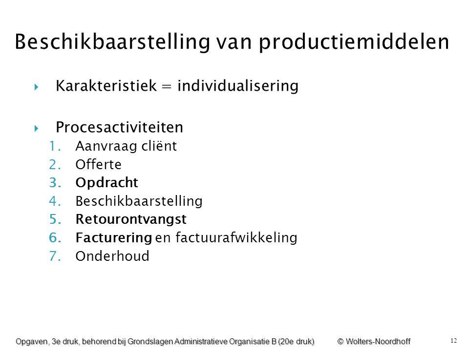 12  Karakteristiek = individualisering  Procesactiviteiten 1.Aanvraag cliënt 2.Offerte 3.Opdracht 4.Beschikbaarstelling 5.Retourontvangst 6.Facturer