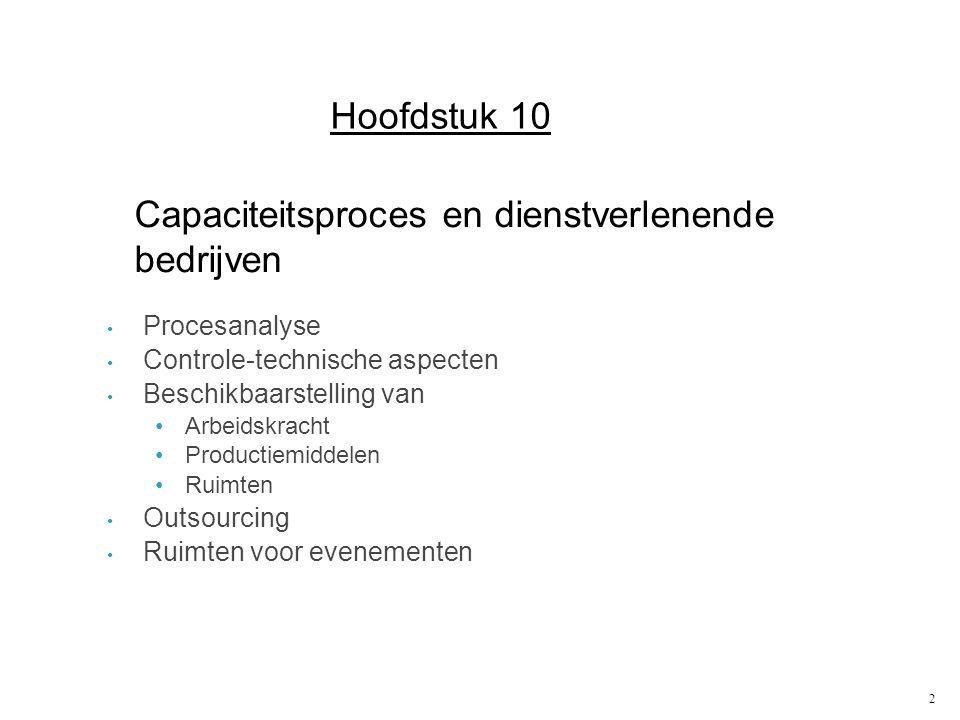 2 Procesanalyse Controle-technische aspecten Beschikbaarstelling van Arbeidskracht Productiemiddelen Ruimten Outsourcing Ruimten voor evenementen Hoof