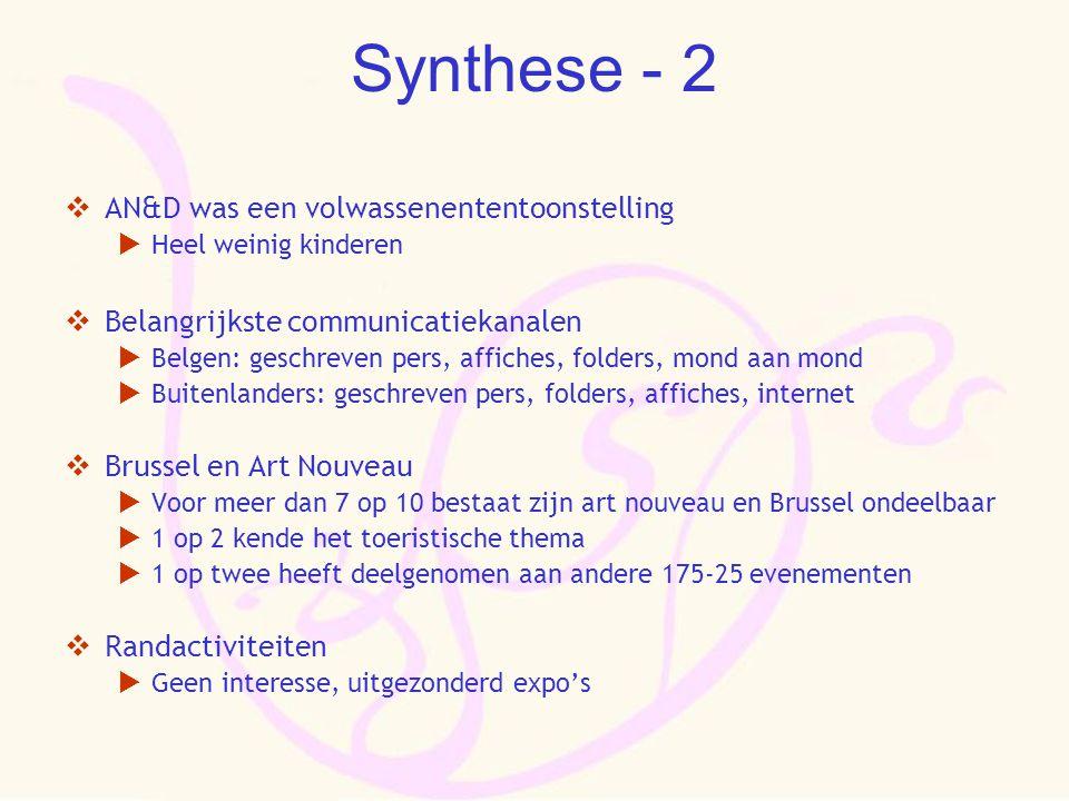 Synthese - 2  AN&D was een volwassenententoonstelling  Heel weinig kinderen  Belangrijkste communicatiekanalen  Belgen: geschreven pers, affiches,