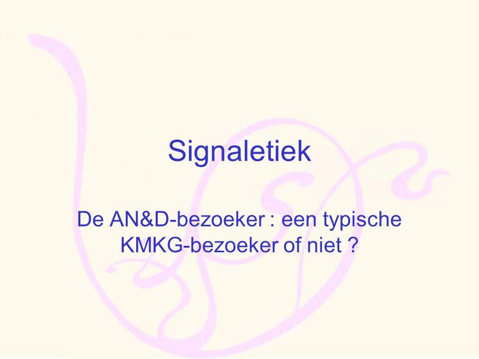 Signaletiek De AN&D-bezoeker : een typische KMKG-bezoeker of niet ?