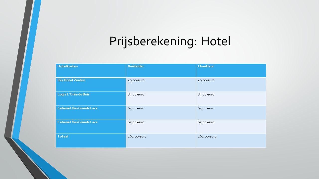 Prijsberekening: Hotel HotelkostenReisleiderChauffeur Ibis Hotel Verdun49,00 euro Logis L'Orée du Bois83,00 euro Cabanet Des Grands Lacs65,00 euro Cabanet Des Grands Lacs65,00 euro Totaal262,00 euro