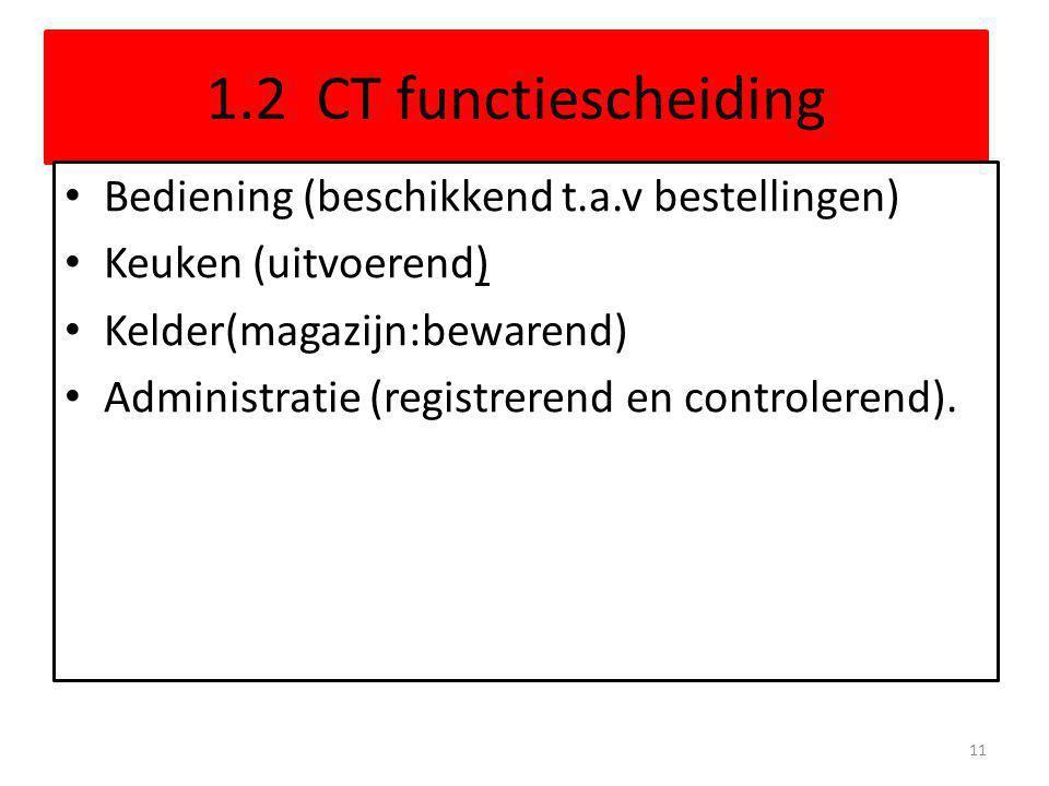 1.2 CT functiescheiding Bediening (beschikkend t.a.v bestellingen) Keuken (uitvoerend) Kelder(magazijn:bewarend) Administratie (registrerend en contro