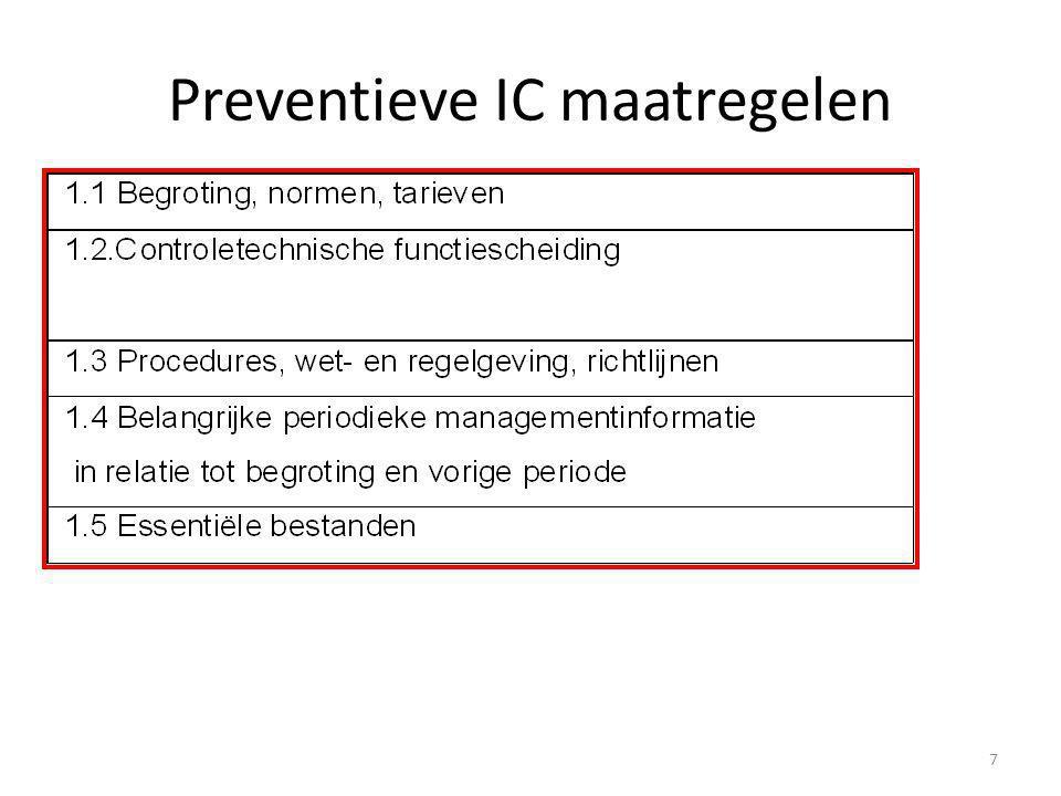 Preventieve IC maatregelen 7