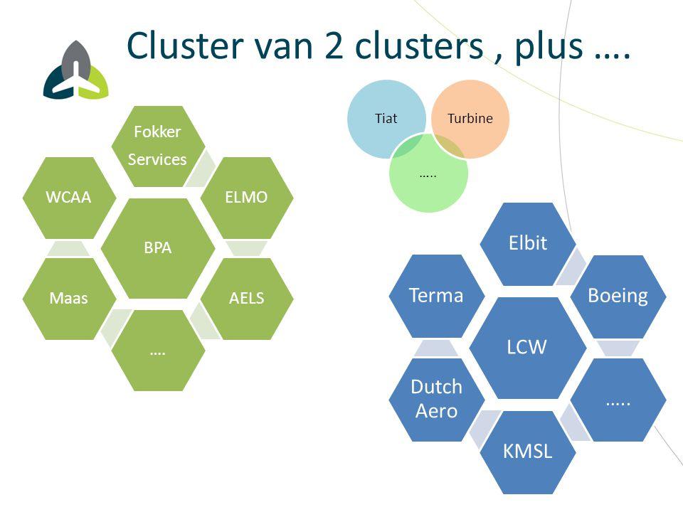 Cluster van 2 clusters, plus ….