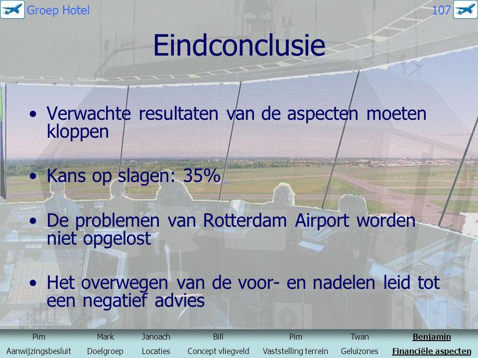 Eindconclusie Verwachte resultaten van de aspecten moeten kloppen Kans op slagen: 35% De problemen van Rotterdam Airport worden niet opgelost Het over