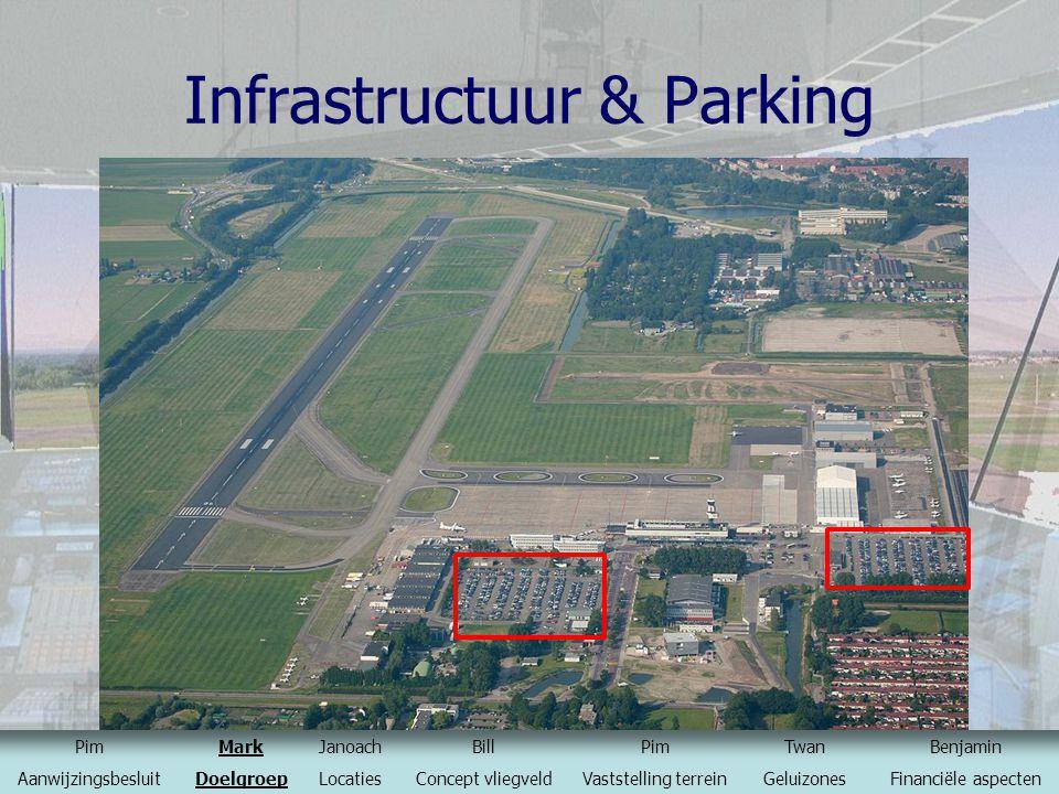 Infrastructuur & Parking PimMarkJanoachBillPimTwanBenjamin AanwijzingsbesluitDoelgroepLocatiesConcept vliegveldVaststelling terreinGeluizonesFinanciël