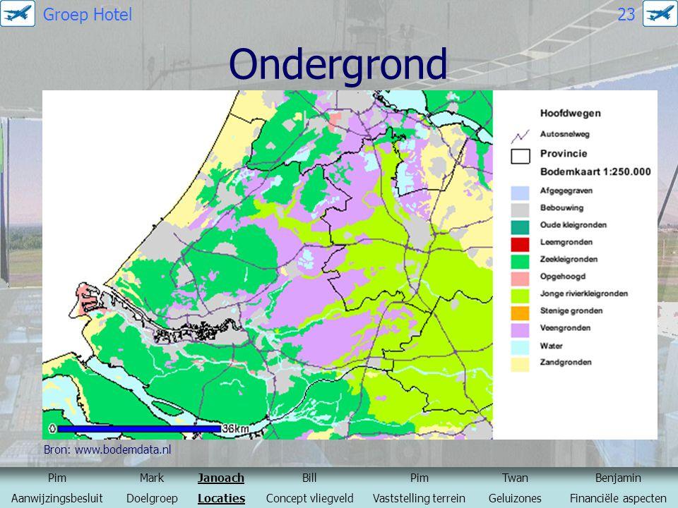 Ondergrond Bron: www.bodemdata.nl PimMarkJanoachBillPimTwanBenjamin AanwijzingsbesluitDoelgroepLocatiesConcept vliegveldVaststelling terreinGeluizones