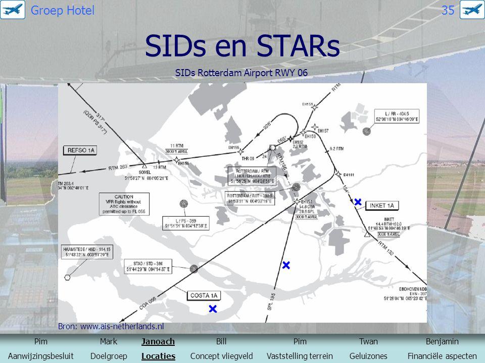 SIDs en STARs SIDs Rotterdam Airport RWY 06 Bron: www.ais-netherlands.nl PimMarkJanoachBillPimTwanBenjamin AanwijzingsbesluitDoelgroepLocatiesConcept