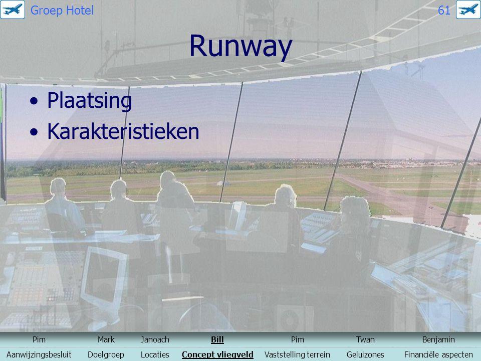 Runway Plaatsing Karakteristieken PimMarkJanoachBillPimTwanBenjamin AanwijzingsbesluitDoelgroepLocatiesConcept vliegveldVaststelling terreinGeluizones