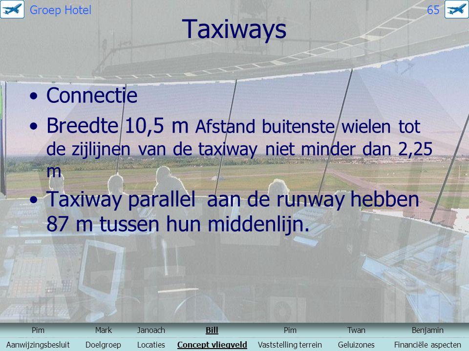 Taxiways Connectie Breedte 10,5 m Afstand buitenste wielen tot de zijlijnen van de taxiway niet minder dan 2,25 m Taxiway parallel aan de runway hebbe