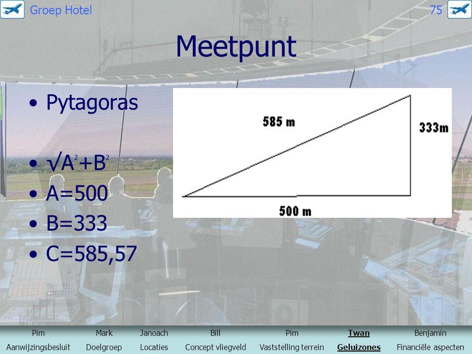 Meetpunt Pytagoras √A 2 +B 2 A=500 B=333 C=585,57 PimMarkJanoachBillPimTwanBenjamin AanwijzingsbesluitDoelgroepLocatiesConcept vliegveldVaststelling t