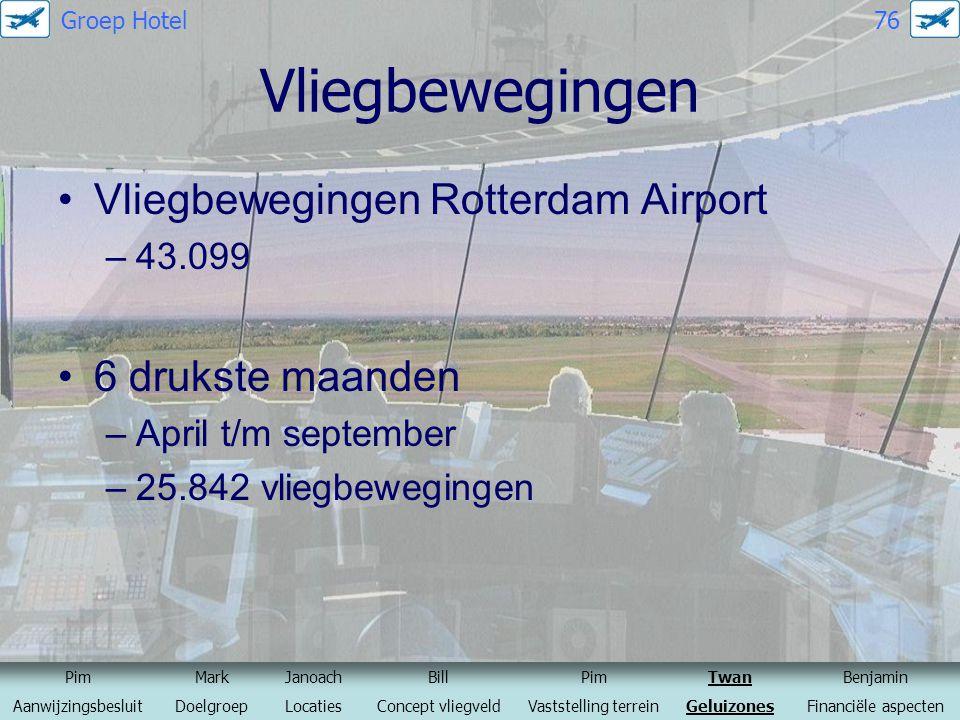 Vliegbewegingen Vliegbewegingen Rotterdam Airport –43.099 6 drukste maanden –April t/m september –25.842 vliegbewegingen PimMarkJanoachBillPimTwanBenj