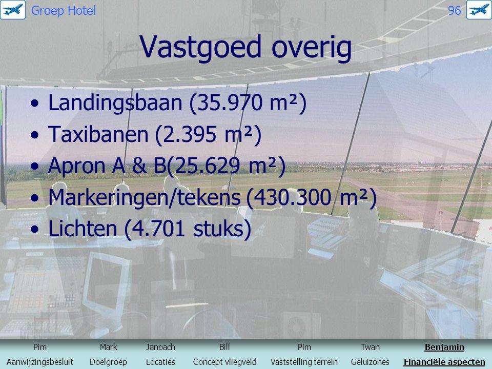 Vastgoed overig Landingsbaan (35.970 m²) Taxibanen (2.395 m²) Apron A & B(25.629 m²) Markeringen/tekens (430.300 m²) Lichten (4.701 stuks) PimMarkJano
