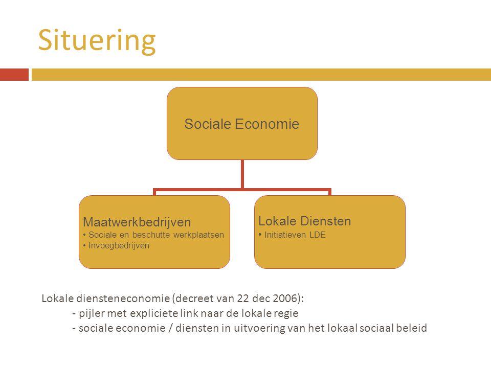 Situering Sociale Economie Maatwerkbedrijven Sociale en beschutte werkplaatsen Invoegbedrijven Lokale Diensten Initiatieven LDE Lokale diensteneconomi
