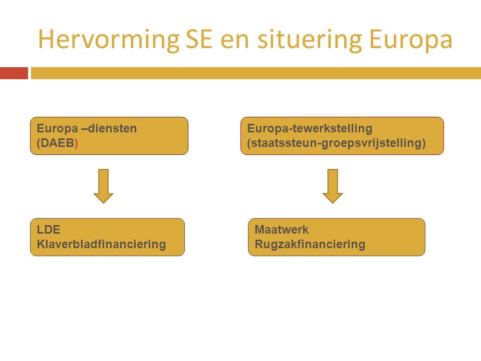 Hervorming SE en situering Europa Europa –diensten (DAEB) LDE Klaverbladfinanciering Europa-tewerkstelling (staatssteun-groepsvrijstelling) Maatwerk R
