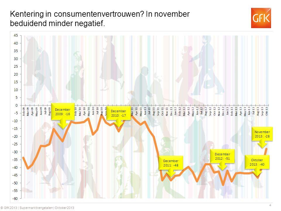 4 © GfK 2013 | Supermarktkengetallen | Oktober 2013 Kentering in consumentenvertrouwen? In november beduidend minder negatief.