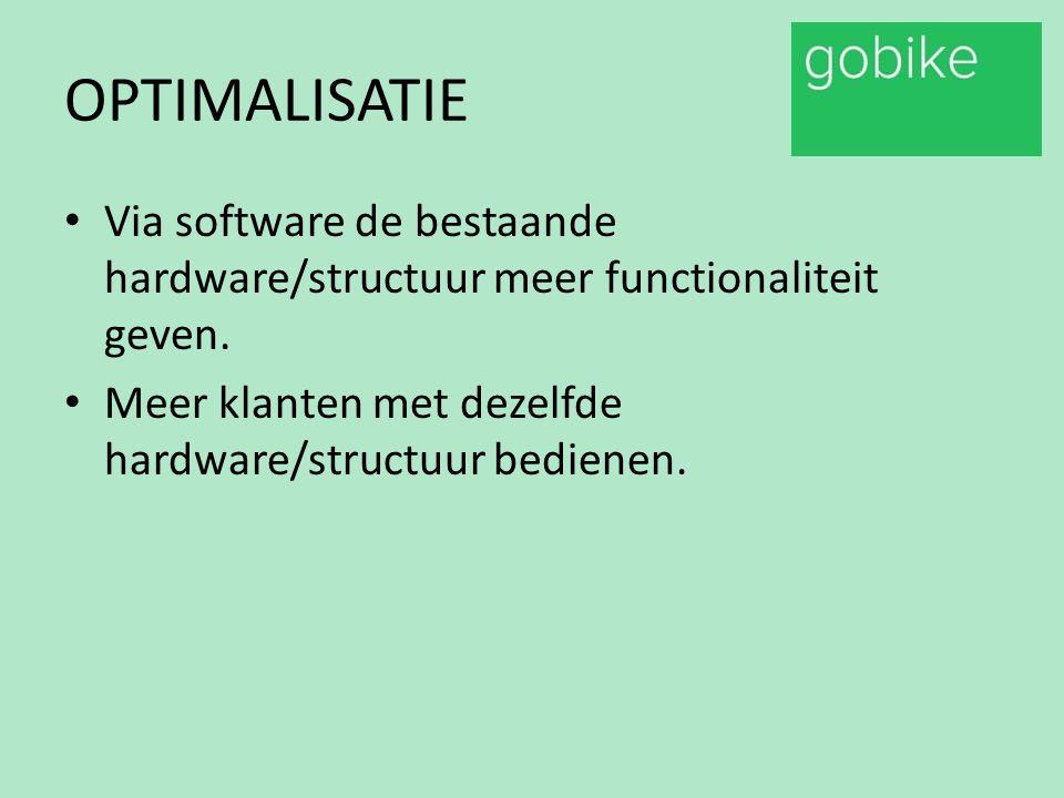 OPTIMALISATIE Via software de bestaande hardware/structuur meer functionaliteit geven. Meer klanten met dezelfde hardware/structuur bedienen.