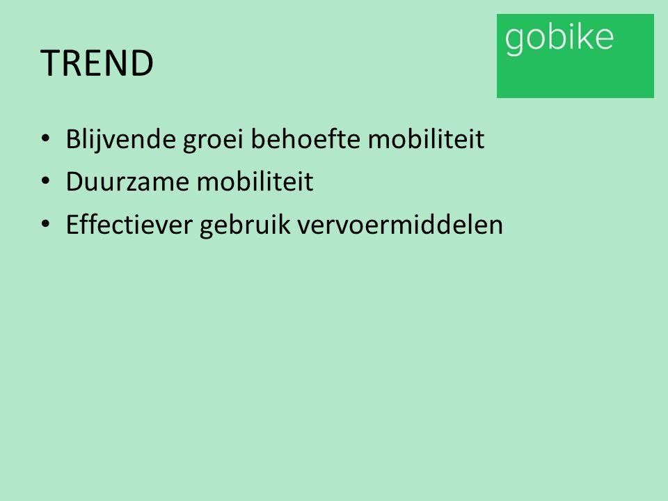TREND Blijvende groei behoefte mobiliteit Duurzame mobiliteit Effectiever gebruik vervoermiddelen
