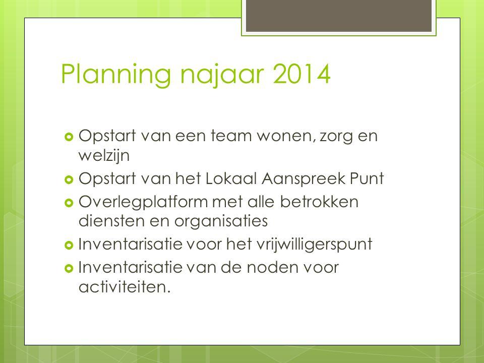 Planning najaar 2014  Inventarisatie en screening van het bestaand huurpatrimonium in Moorsele en in kaart brengen van de knelpunten door shm De Vlashaard.