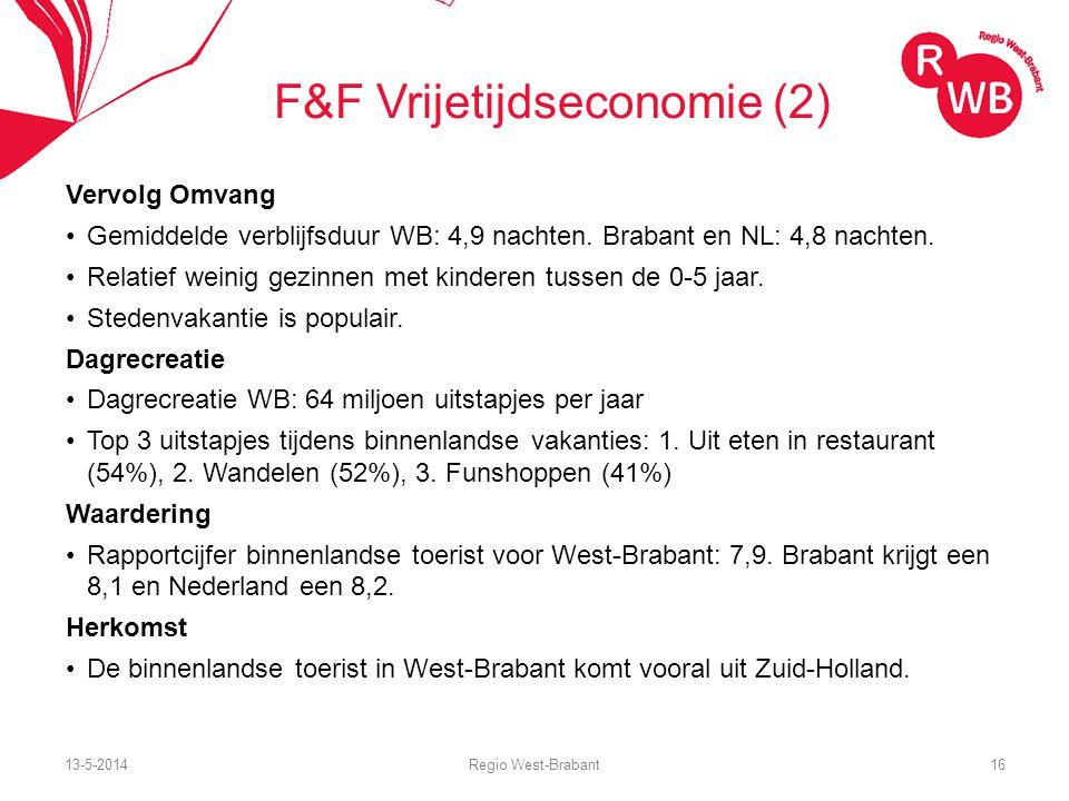 13-5-2014Regio West-Brabant16 Vervolg Omvang Gemiddelde verblijfsduur WB: 4,9 nachten.