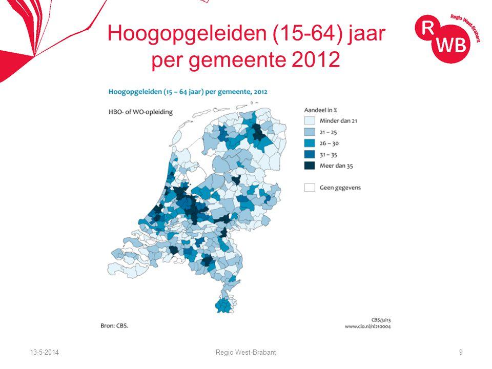 13-5-2014Regio West-Brabant9 Hoogopgeleiden (15-64) jaar per gemeente 2012
