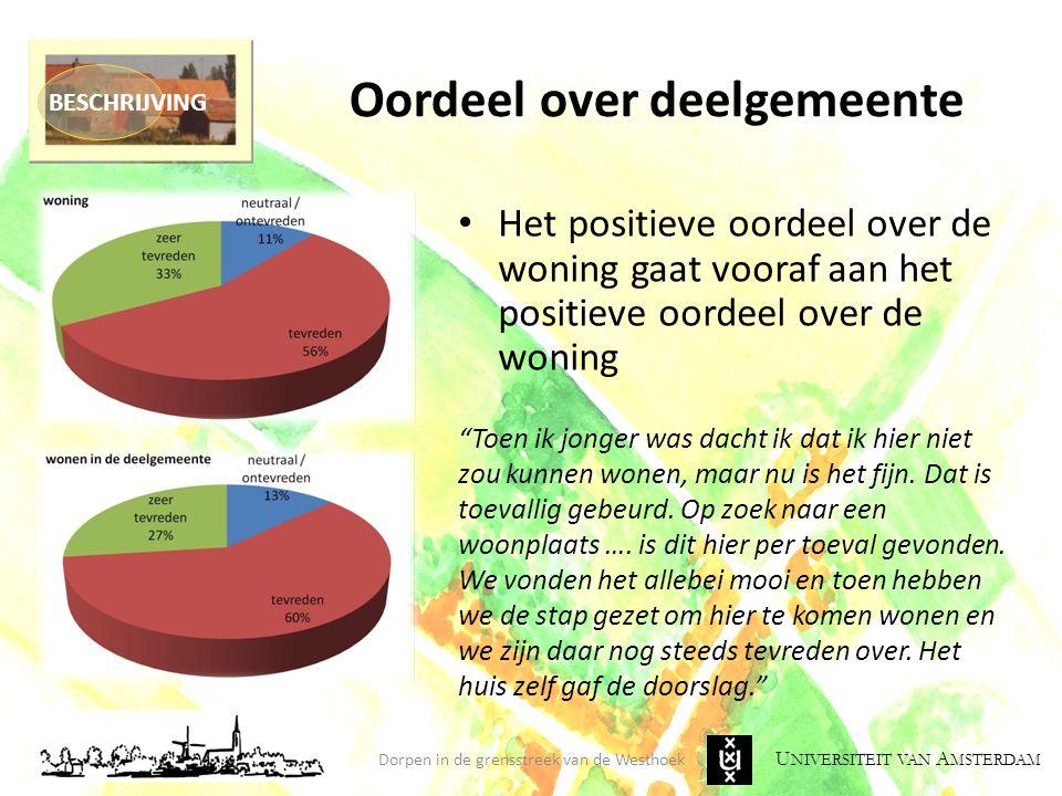 U NIVERSITEIT VAN A MSTERDAM Oordeel over deelgemeente Het positieve oordeel over de woning gaat vooraf aan het positieve oordeel over de woning Dorpe