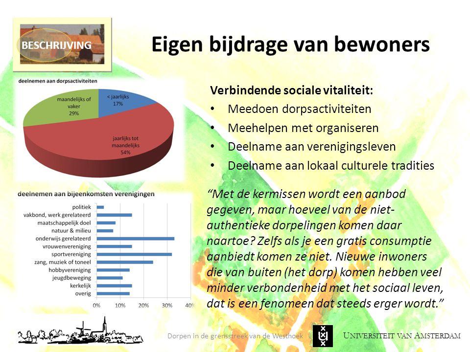U NIVERSITEIT VAN A MSTERDAM Eigen bijdrage van bewoners Verbindende sociale vitaliteit: Meedoen dorpsactiviteiten Meehelpen met organiseren Deelname