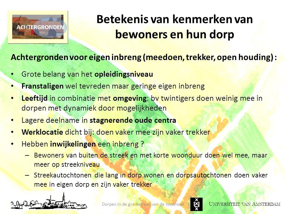 U NIVERSITEIT VAN A MSTERDAM Betekenis van kenmerken van bewoners en hun dorp Achtergronden voor eigen inbreng (meedoen, trekker, open houding) : Grot