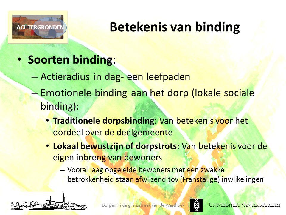 U NIVERSITEIT VAN A MSTERDAM Betekenis van binding Dorpen in de grensstreek van de Westhoek ACHTERGRONDEN Soorten binding: – Actieradius in dag- een l