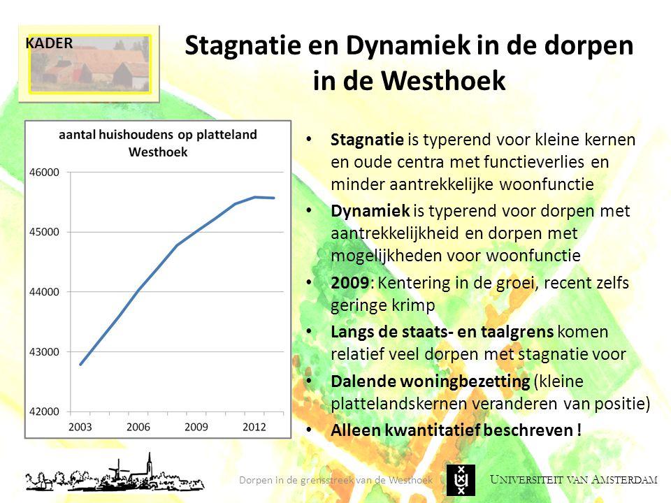 U NIVERSITEIT VAN A MSTERDAM Jong volwassen bewoners (18-45 j) Belangrijke groep op de regionale woningmarkt: verantwoordelijk voor de dynamiek, vooral in de plattelandskernen met mogelijkheden Groep is zeer automobiel Een derde afkomstig van buiten de Westhoek (5 % Frankrijk of Wallonië) Werkrelatie huishouden buiten de Westhoek: 44 % (10 % komt tenminste eenmaal per week in Frankrijk of Wallonië vanwege werk) Weinig zicht op kwetsbare bewoners Dorpen in de grensstreek van de Westhoek KADER