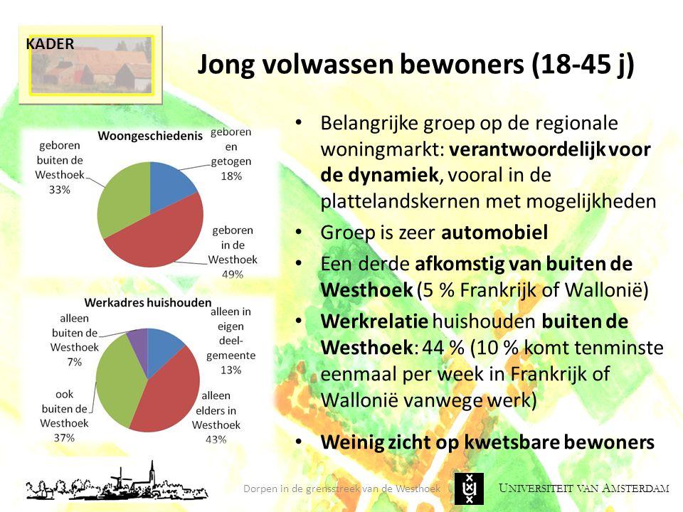 U NIVERSITEIT VAN A MSTERDAM Jong volwassen bewoners (18-45 j) Belangrijke groep op de regionale woningmarkt: verantwoordelijk voor de dynamiek, voora