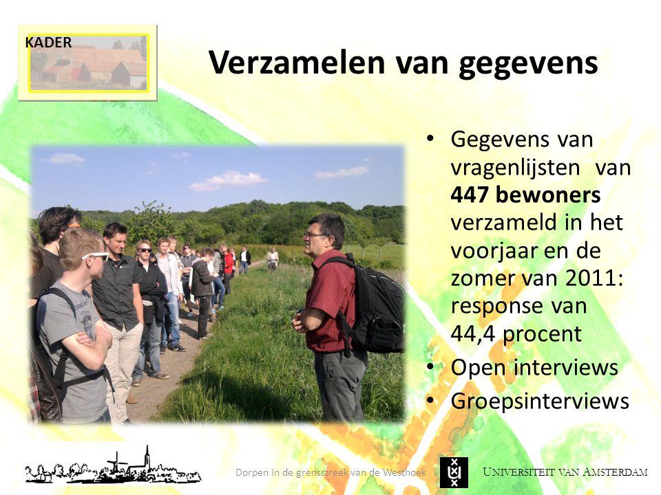 U NIVERSITEIT VAN A MSTERDAM Verzamelen van gegevens Gegevens van vragenlijsten van 447 bewoners verzameld in het voorjaar en de zomer van 2011: respo