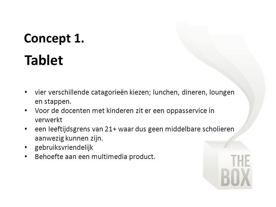 Concept 1. Tablet vier verschillende catagorieën kiezen; lunchen, dineren, loungen en stappen.