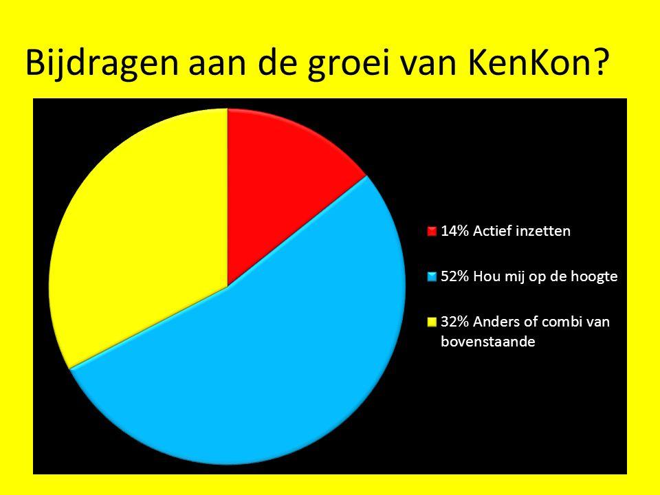 Bijdragen aan de groei van KenKon