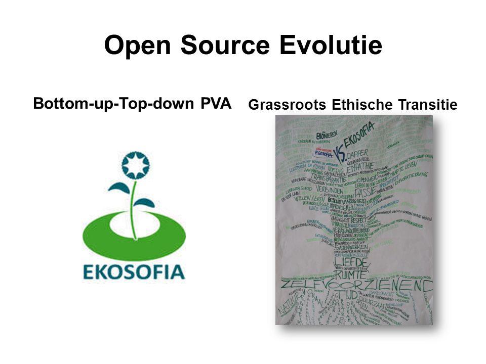Open Source Evolutie Bottom-up-Top-down PVA Grassroots Ethische Transitie