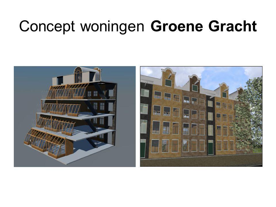 Concept woningen Groene Gracht