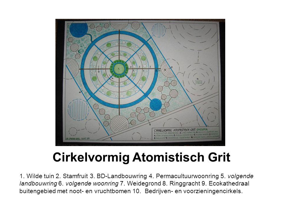 Cirkelvormig Atomistisch Grit 1. Wilde tuin 2. Stamfruit 3. BD-Landbouwring 4. Permacultuurwoonring 5. volgende landbouwring 6. volgende woonring 7. W