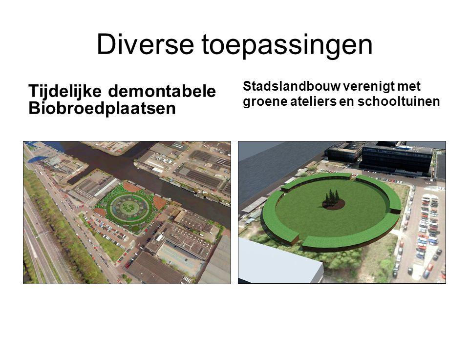 Diverse toepassingen Tijdelijke demontabele Biobroedplaatsen Stadslandbouw verenigt met groene ateliers en schooltuinen